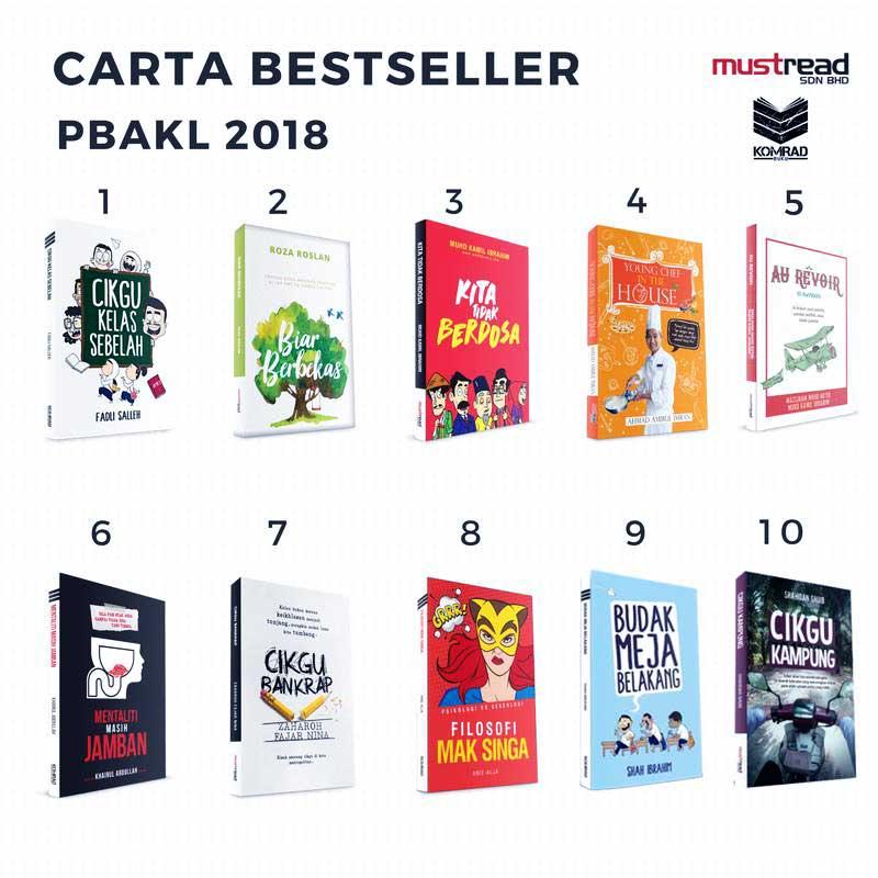 Budak-Meja-Belakang-dalam-carta-keseluruhan-Must-Read-PBAKL-2018